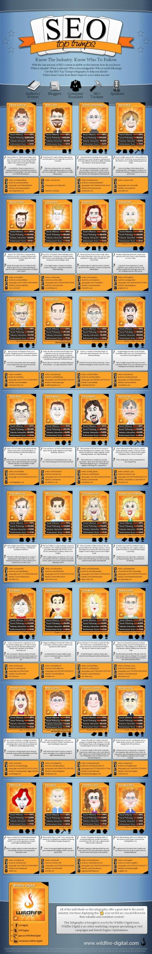 SEO Top Trumps Infographic