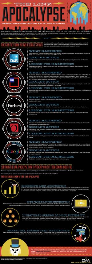 The Link Apocalypse Infographic