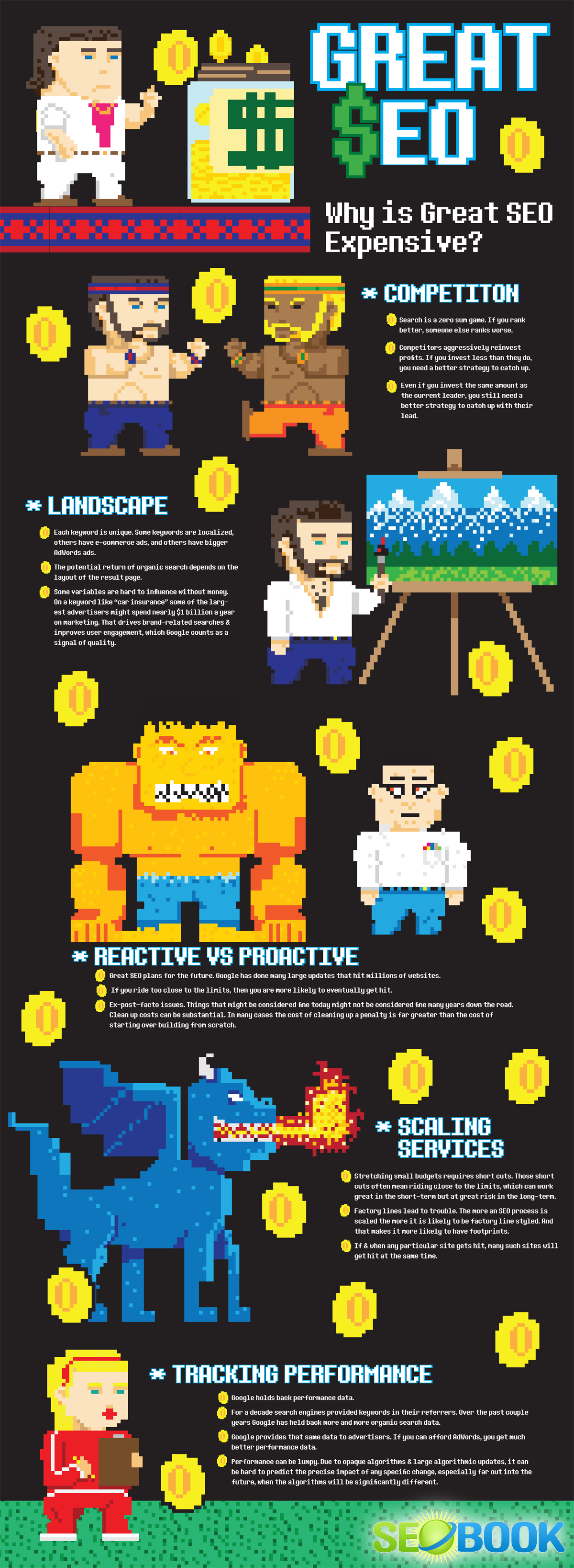 why is great seo so expensive infographic