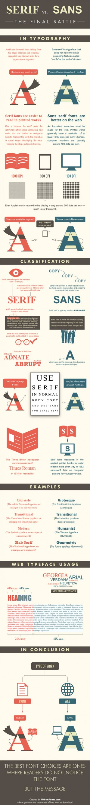 Serif Vs Sans Serif - The Final Battle Infographic