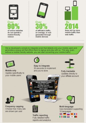 Monetize Your Mobile Traffic