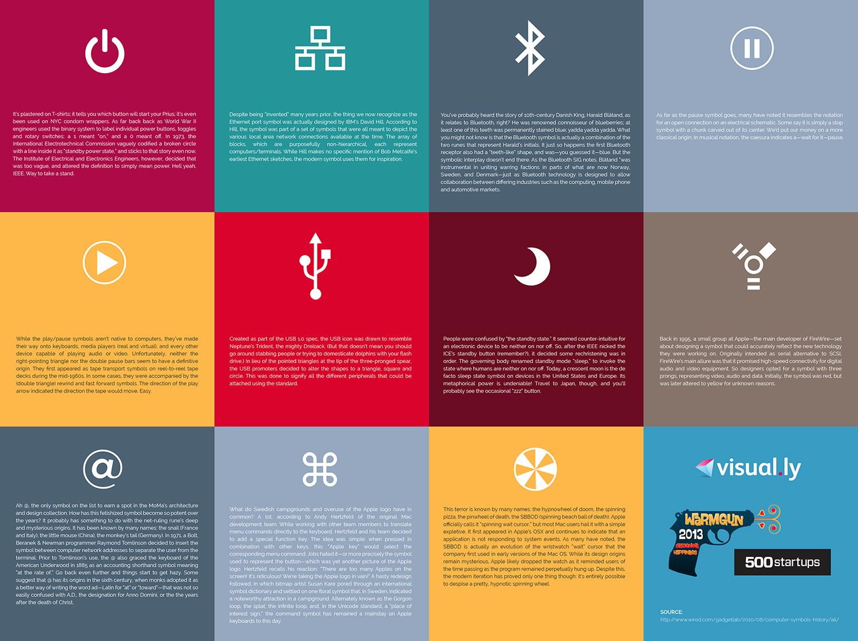 Origins Of Common Ui Symbols Infographic Usb Schematic Symbol The