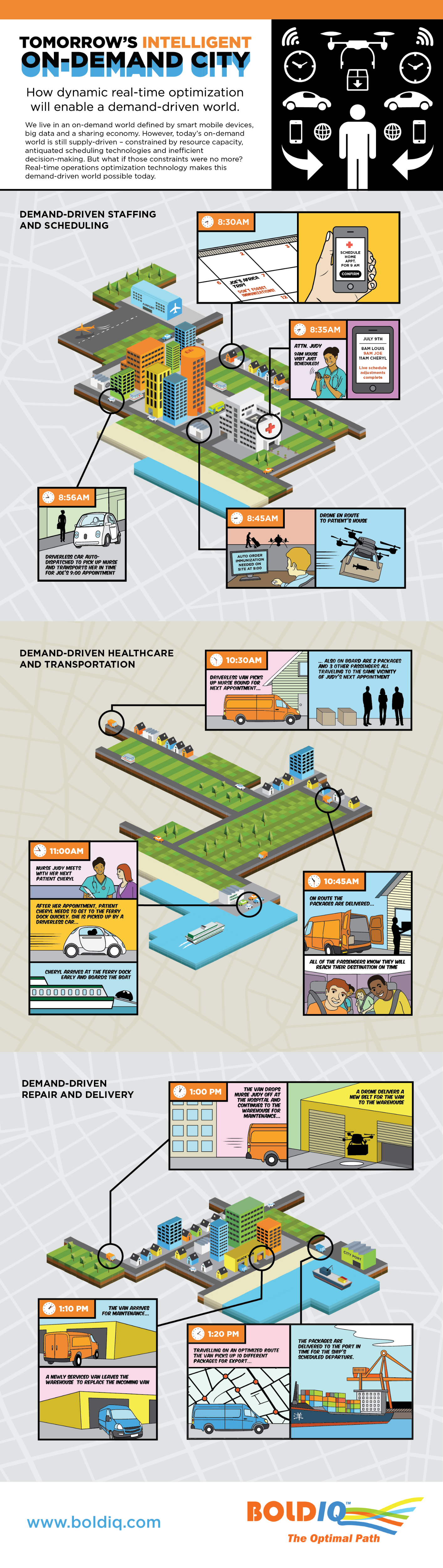 Tomorrow's Intelligent On-Demand City infographic