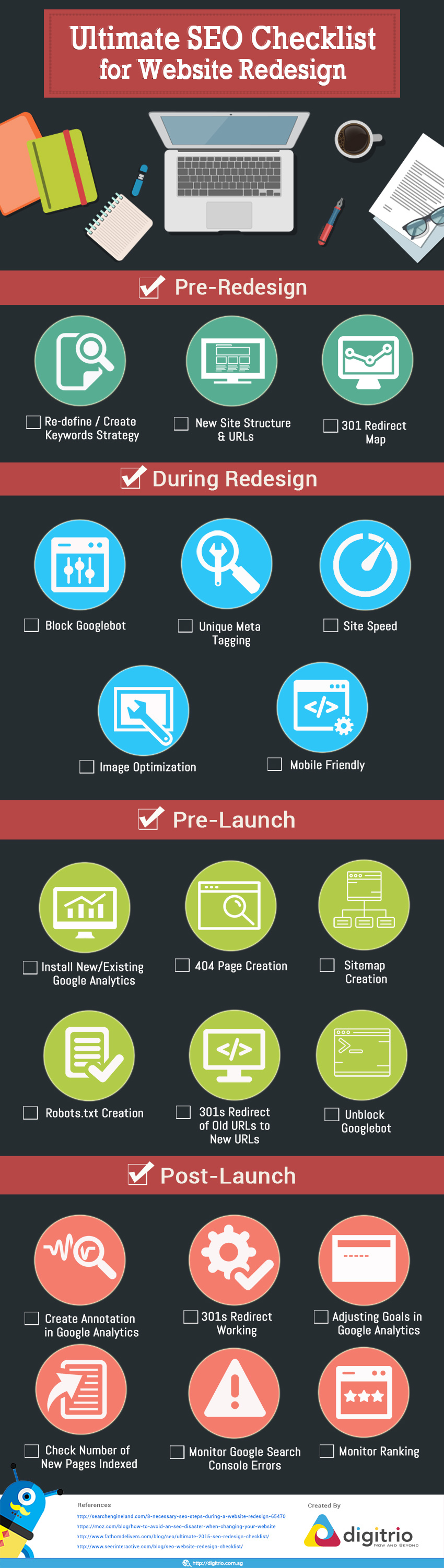 The Ultimate SEO Checklist for Website Redesign infographic