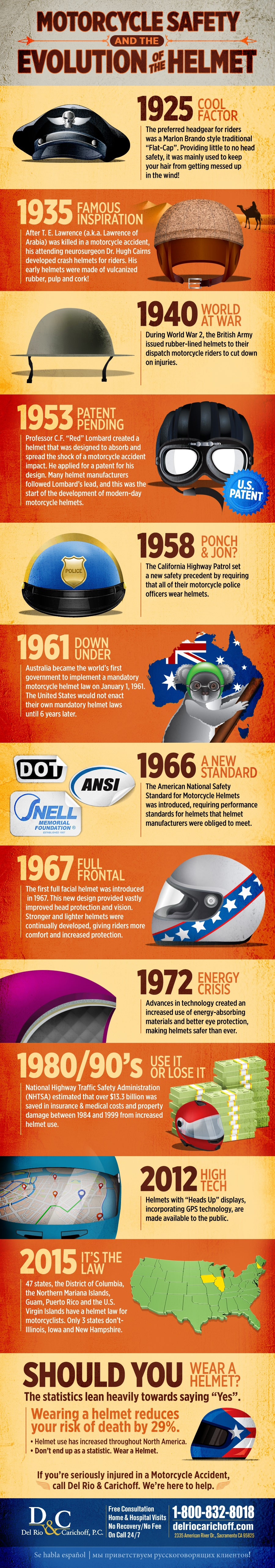 Motorcycle Safety and the Evolution of the Helmet infographic