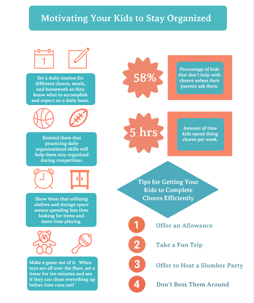 Motivating Your Kids to Stay Organized infographic