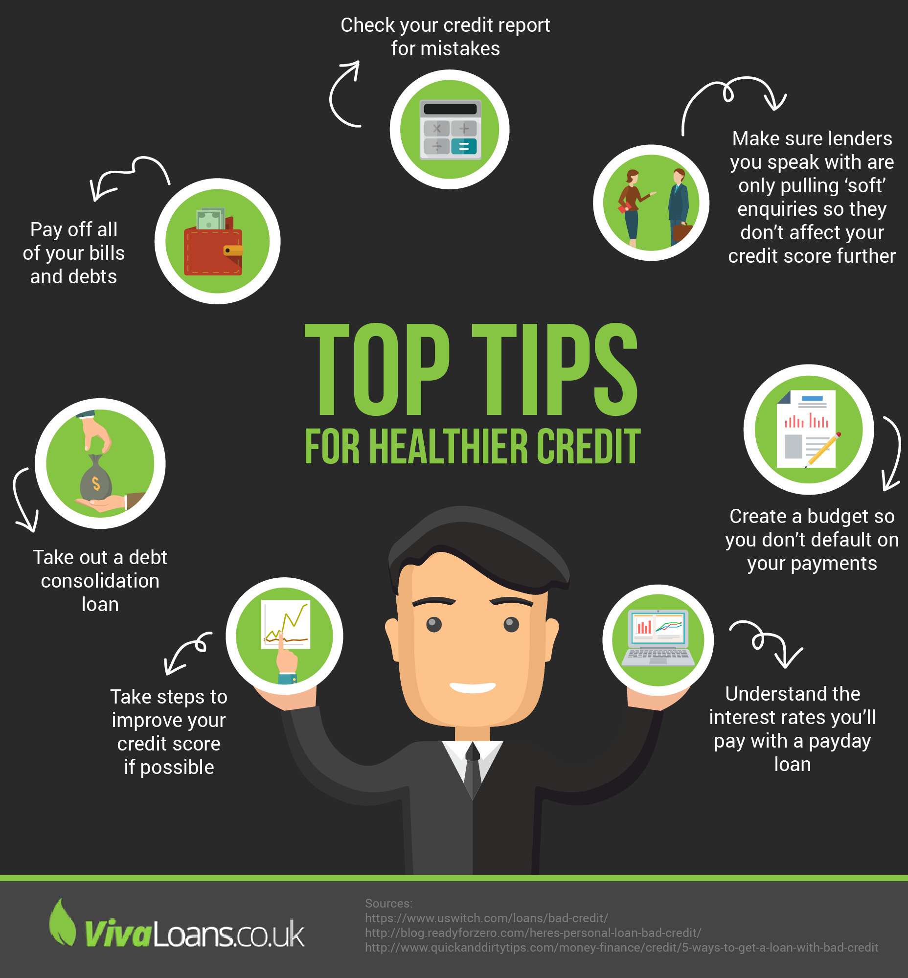 Top Tips for Healthier Credit infographic