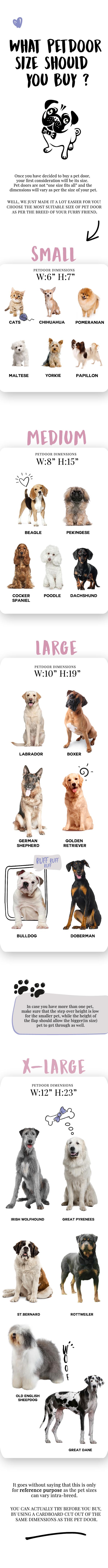 What pet door size should you buy?